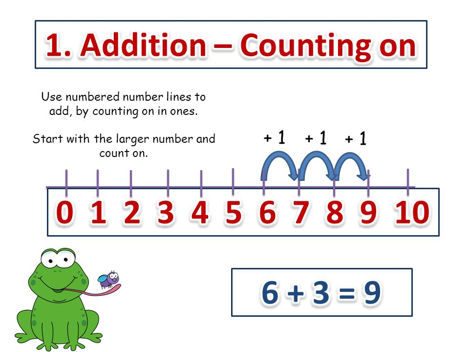 +3+3 Continue to reinforce counting on as a strategy for close together numbers and also for numbers that are nearly multiples of 10, 100, 1000 or £ s Start at the smaller number and count on in tens first, then count on in units to find the rest of the difference + 10