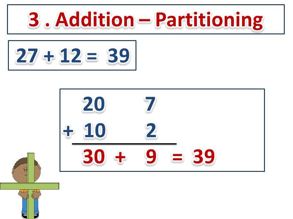 Children who are still not secure with number facts and place value will need to remain on the partitioned column method until ready for the compact method.
