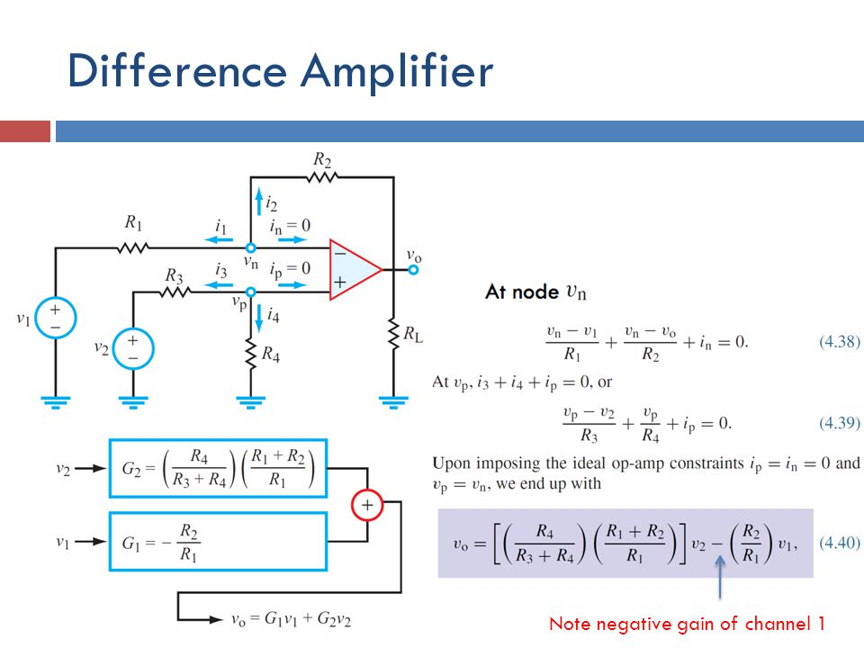 Difference Amplifier Note negative gain of channel 1
