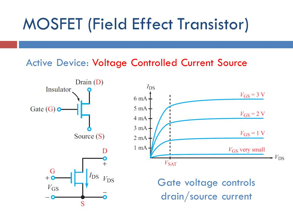 MOSFET (Field Effect Transistor) Active Device: Voltage Controlled Current Source Gate voltage controls drain/source current
