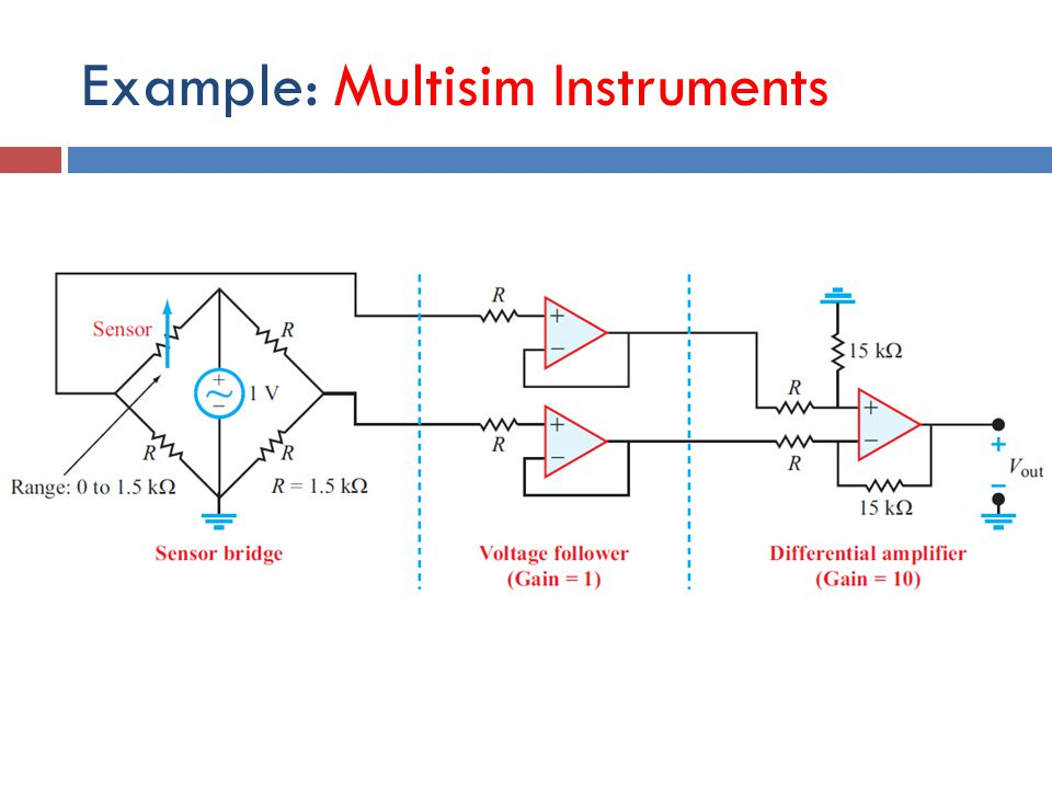 Example: Multisim Instruments
