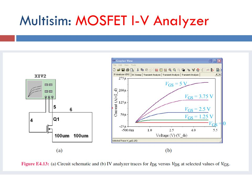 Multisim: MOSFET I-V Analyzer