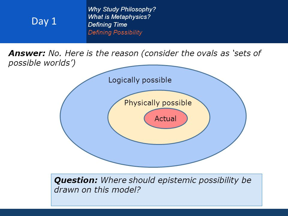Day 1 Why Study Philosophy. What is Metaphysics. Defining Time Defining Possibility Answer: No.