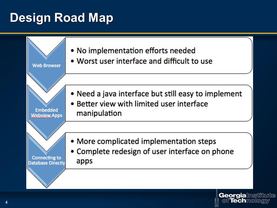 4 Design Road Map