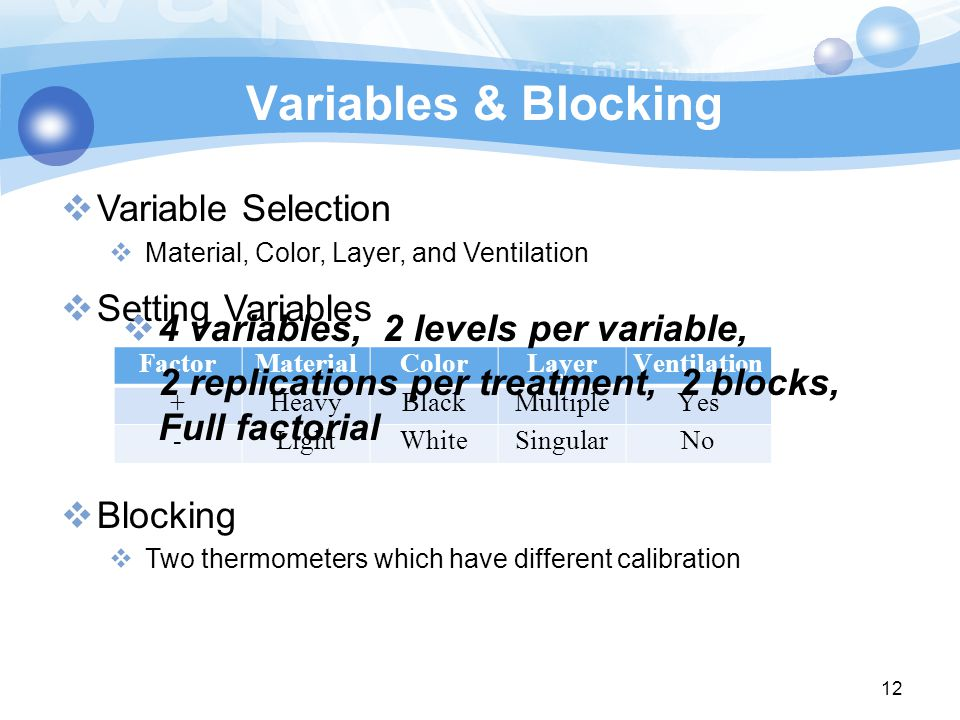 Variables & Blocking 12  Variable Selection  Material, Color, Layer, and Ventilation  Setting Variables  Blocking  Two thermometers which have different calibration FactorMaterialColorLayerVentilation +HeavyBlackMultipleYes -LightWhiteSingularNo  4 variables, 2 levels per variable, 2 replications per treatment, 2 blocks, Full factorial