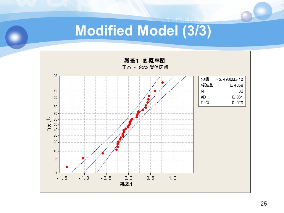 Modified Model (3/3) 25