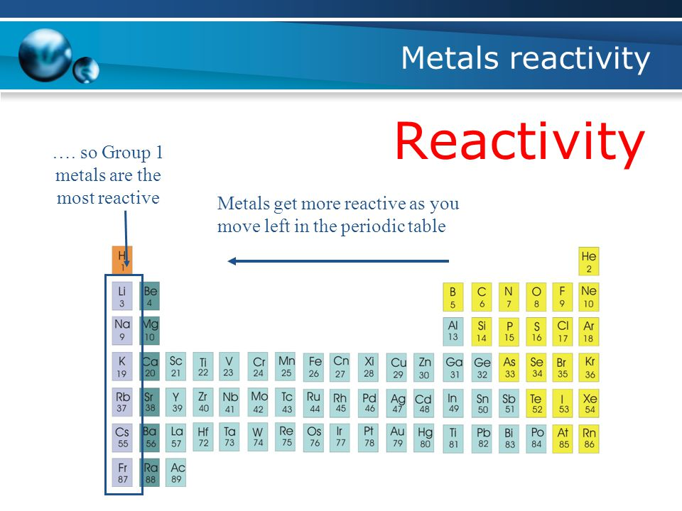 Metals reactivity Metals get more reactive as you move left in the periodic table ….