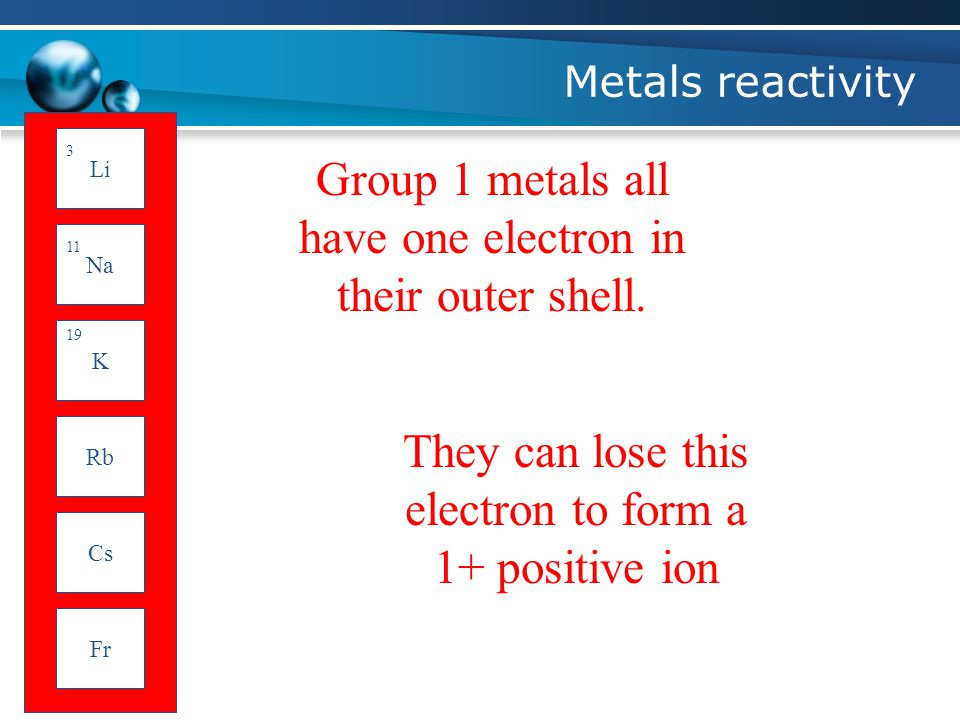 Metals reactivity Group 1 metals all have one electron in their outer shell.