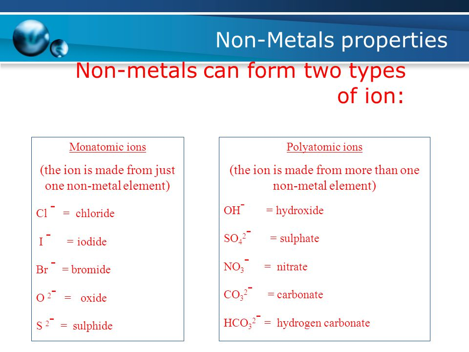 Non-Metals properties Non-metals can form two types of ion: Monatomic ions (the ion is made from just one non-metal element) Cl - = chloride I - = iodide Br - = bromide O 2 - = oxide S 2 - = sulphide Polyatomic ions (the ion is made from more than one non-metal element) OH - = hydroxide SO 4 2 - = sulphate NO 3 - = nitrate CO 3 2 - = carbonate HCO 3 2 - = hydrogen carbonate