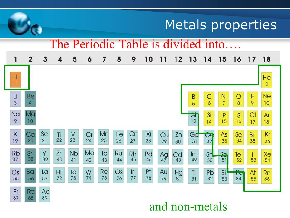 Metals reactivity Group 18 elements don't form ions either.