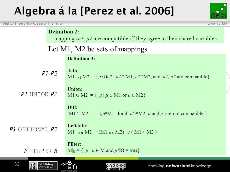 Digital Enterprise Research Institute www.deri.ie Algebra á la [Perez et al.