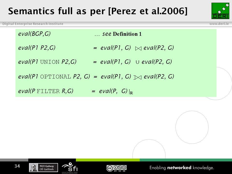 Digital Enterprise Research Institute www.deri.ie Semantics full as per [Perez et al.2006] eval(BGP,G) … see Definition 1 eval(P1 P2,G) = eval(P1, G) eval(P2, G) eval(P1 UNION P2,G) = eval(P1, G) ∪ eval(P2, G) eval(P1 OPTIONAL P2, G) = eval(P1, G) eval(P2, G) eval(P FILTER R,G) = eval(P, G) | R 34