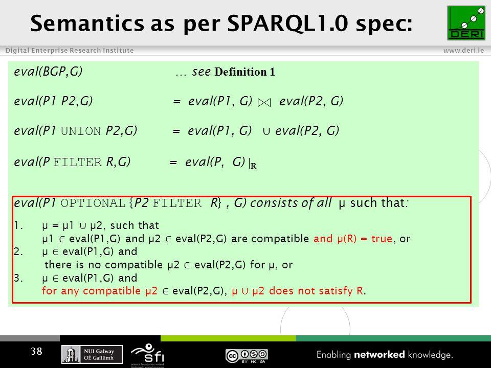 Digital Enterprise Research Institute www.deri.ie Semantics as per SPARQL1.0 spec: eval(BGP,G) … see Definition 1 eval(P1 P2,G) = eval(P1, G) eval(P2, G) eval(P1 UNION P2,G) = eval(P1, G) ∪ eval(P2, G) eval(P FILTER R,G) = eval(P, G) | R eval(P1 OPTIONAL {P2 FILTER R}, G) consists of all μ such that: 1.