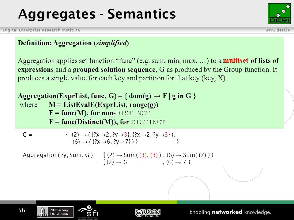 Digital Enterprise Research Institute www.deri.ie Aggregates - Semantics Definition: Aggregation (simplified) Aggregation applies set function func (e.g.
