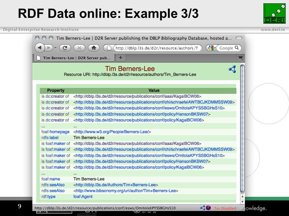 Digital Enterprise Research Institute www.deri.ie RDF Data online: Example 3/3 9 http://dblp.l3s.de/d2r/resource/authors/T