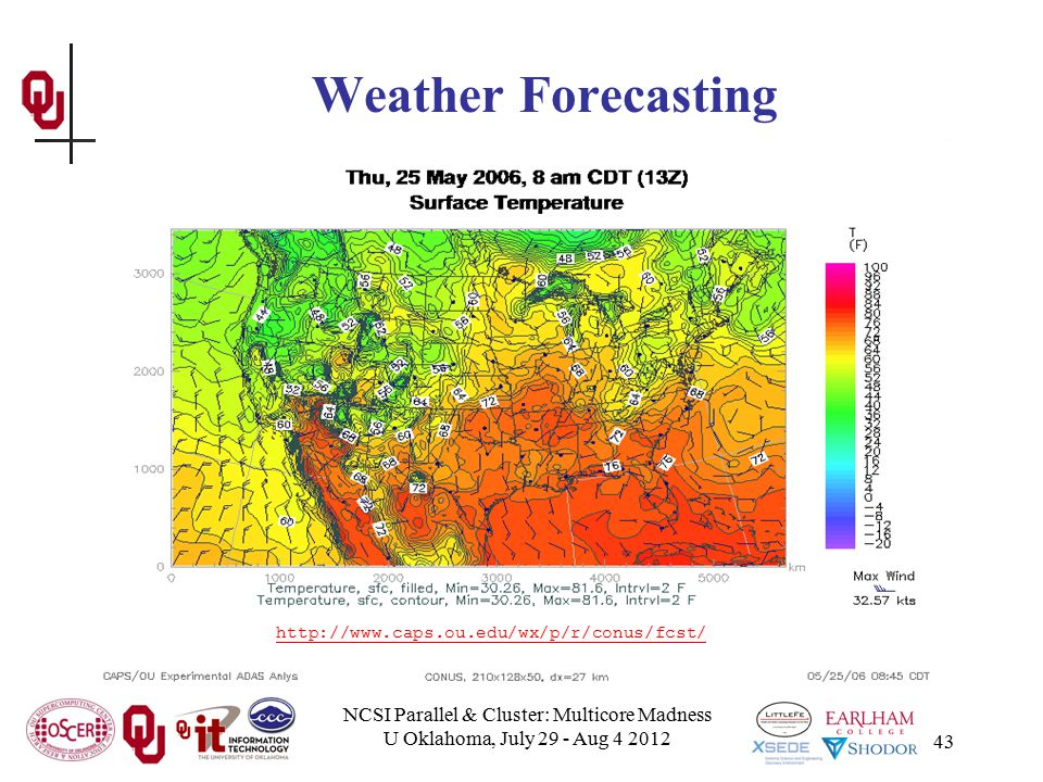NCSI Parallel & Cluster: Multicore Madness U Oklahoma, July 29 - Aug 4 2012 43 Weather Forecasting http://www.caps.ou.edu/wx/p/r/conus/fcst/