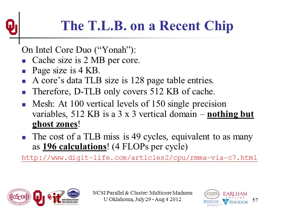 "NCSI Parallel & Cluster: Multicore Madness U Oklahoma, July 29 - Aug 4 2012 57 The T.L.B. on a Recent Chip On Intel Core Duo (""Yonah""): Cache size is"