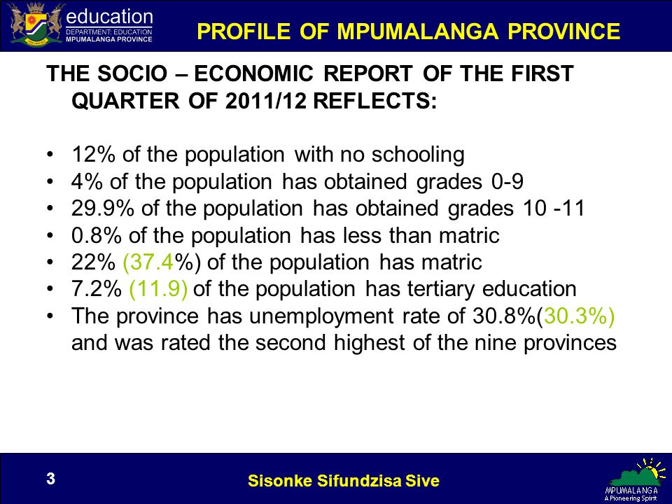 Sisonke Sifundzisa Sive 3 3 PROFILE OF MPUMALANGA PROVINCE THE SOCIO – ECONOMIC REPORT OF THE FIRST QUARTER OF 2011/12 REFLECTS: 12% of the population with no schooling 4% of the population has obtained grades 0-9 29.9% of the population has obtained grades 10 -11 0.8% of the population has less than matric 22% (37.4%) of the population has matric 7.2% (11.9) of the population has tertiary education The province has unemployment rate of 30.8%(30.3%) and was rated the second highest of the nine provinces