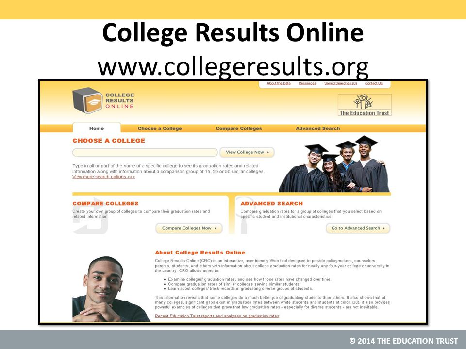 © 2014 THE EDUCATION TRUST College Results Online www.collegeresults.org