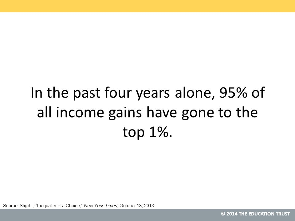 © 2014 THE EDUCATION TRUST In the past four years alone, 95% of all income gains have gone to the top 1%.