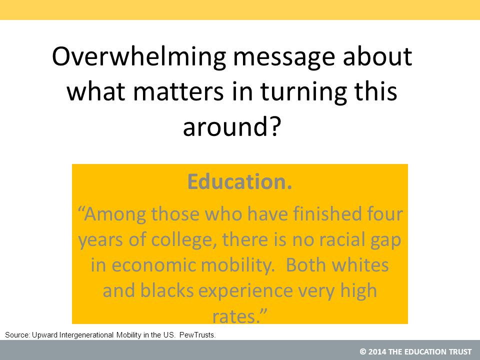 © 2014 THE EDUCATION TRUST Overwhelming message about what matters in turning this around.