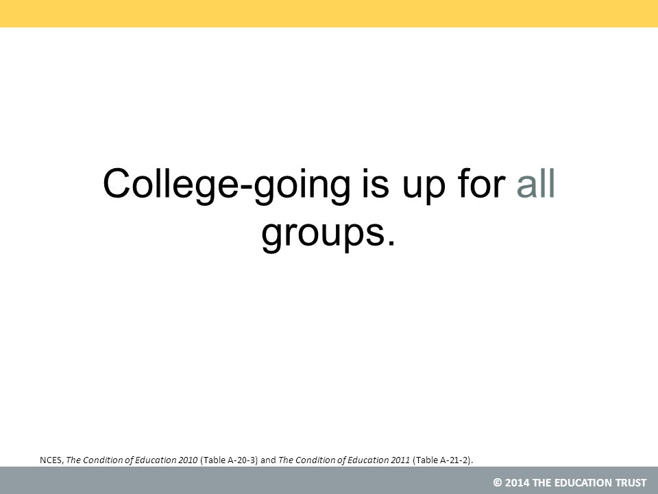 © 2014 THE EDUCATION TRUST College-going is up for all groups.
