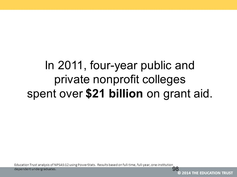 © 2014 THE EDUCATION TRUST 98 In 2011, four-year public and private nonprofit colleges spent over $21 billion on grant aid.