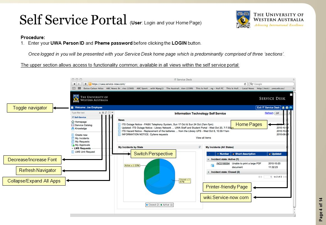 Page 4 of 14 Procedure: 1.Enter your UWA Person ID and Pheme password before clicking the LOGIN button.
