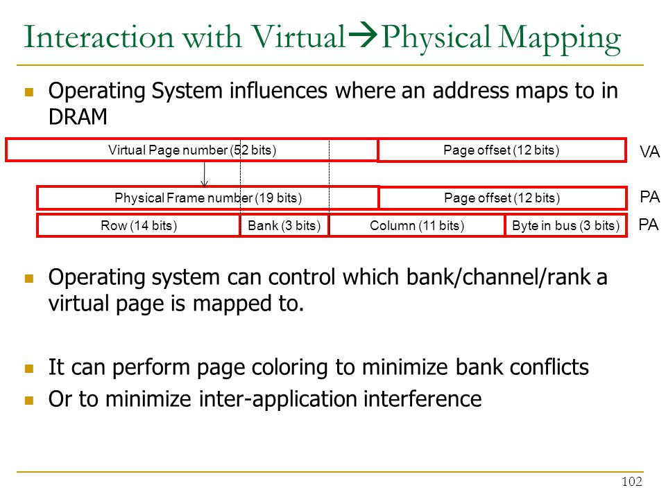 Interaction with Virtual  Physical Mapping Operating System influences where an address maps to in DRAM Operating system can control which bank/chann