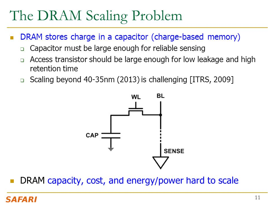 The DRAM Scaling Problem DRAM stores charge in a capacitor (charge-based memory)  Capacitor must be large enough for reliable sensing  Access transi