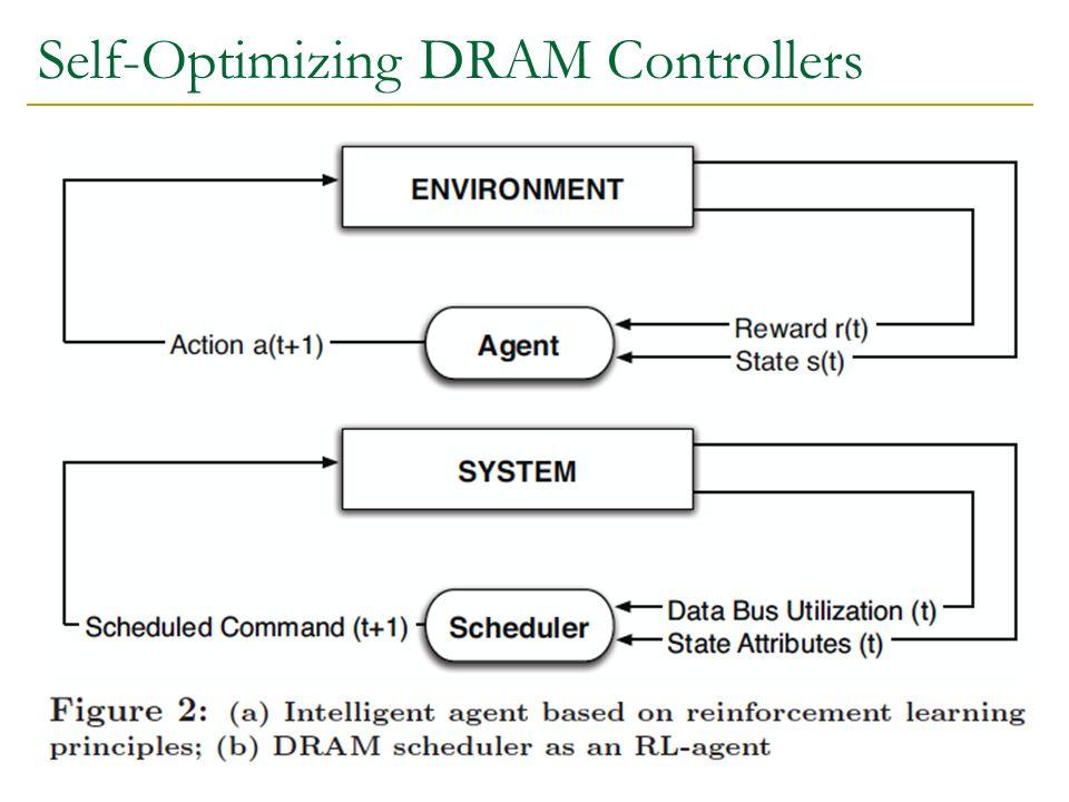 Self-Optimizing DRAM Controllers Engin Ipek, Onur Mutlu, José F. Martínez, and Rich Caruana,