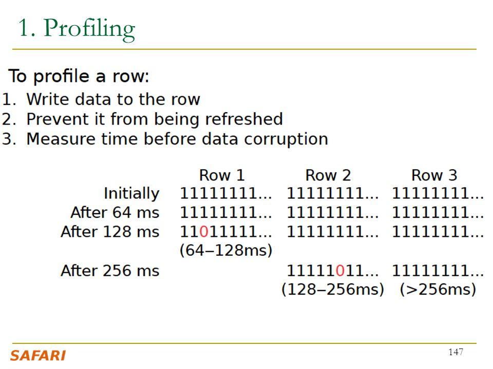 1. Profiling 147