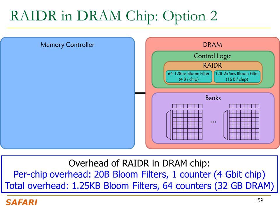 RAIDR in DRAM Chip: Option 2 159 Overhead of RAIDR in DRAM chip: Per-chip overhead: 20B Bloom Filters, 1 counter (4 Gbit chip) Total overhead: 1.25KB