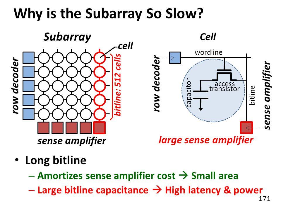 171 Why is the Subarray So Slow? Subarray row decoder sense amplifier capacitor access transistor wordline bitline Cell large sense amplifier bitline: