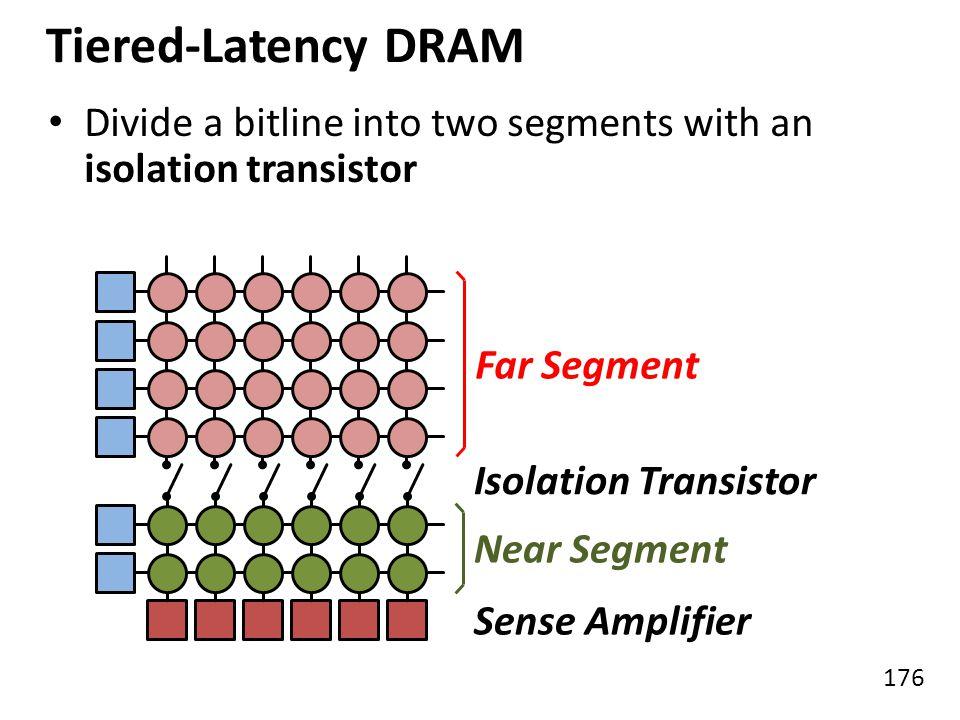 176 Tiered-Latency DRAM Near Segment Far Segment Isolation Transistor Divide a bitline into two segments with an isolation transistor Sense Amplifier
