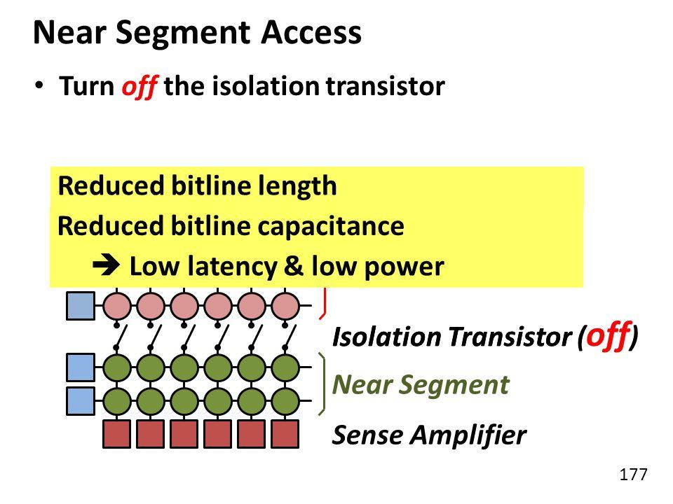 177 Far Segment Near Segment Access Near Segment Isolation Transistor Turn off the isolation transistor Isolation Transistor ( off ) Sense Amplifier R