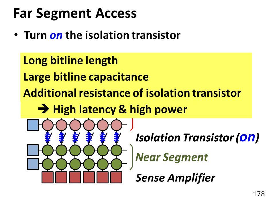 178 Near Segment Far Segment Access Turn on the isolation transistor Far Segment Isolation Transistor Isolation Transistor ( on ) Sense Amplifier Larg