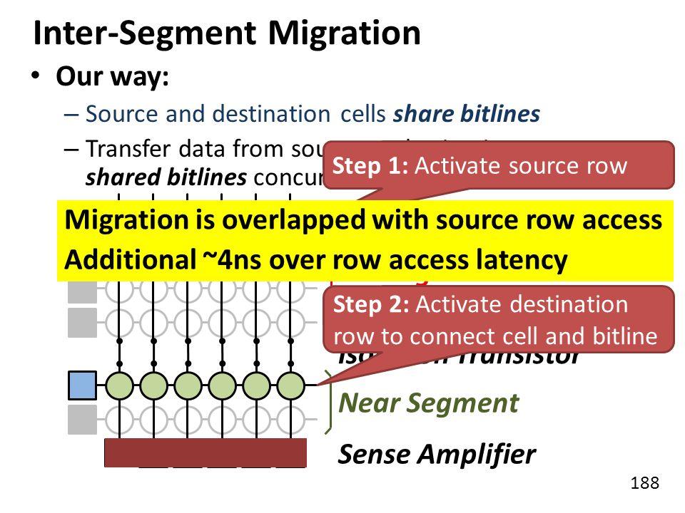 188 Inter-Segment Migration Near Segment Far Segment Isolation Transistor Sense Amplifier Our way: – Source and destination cells share bitlines – Tra