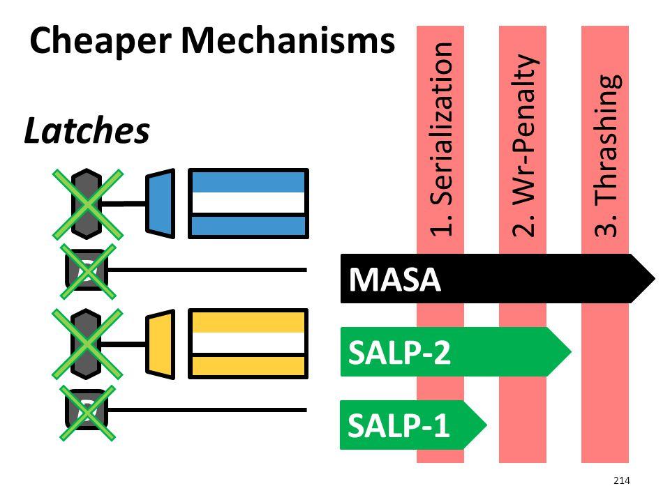 Cheaper Mechanisms 214 D D Latches 1. Serialization2. Wr-Penalty3. Thrashing MASA SALP-2 SALP-1