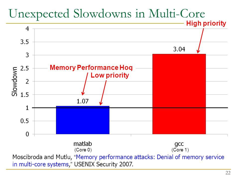 "Unexpected Slowdowns in Multi-Core 22 Memory Performance Hog Low priority High priority (Core 0) (Core 1) Moscibroda and Mutlu, ""Memory performance at"