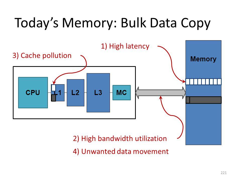 Today's Memory: Bulk Data Copy Memory MC L3 L2 L1 CPU 1) High latency 2) High bandwidth utilization 3) Cache pollution 4) Unwanted data movement 221