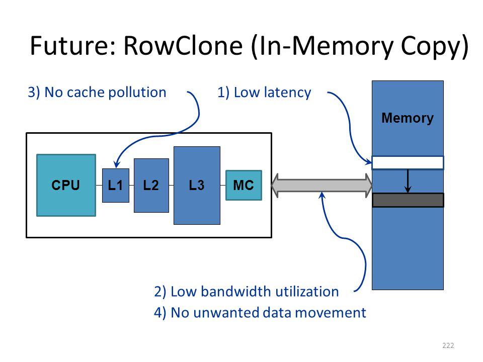 Future: RowClone (In-Memory Copy) Memory MC L3 L2 L1 CPU 1) Low latency 2) Low bandwidth utilization 3) No cache pollution 4) No unwanted data movemen