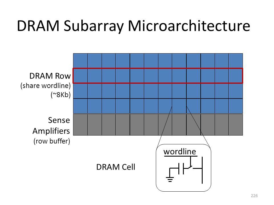 DRAM Subarray Microarchitecture wordline DRAM Cell DRAM Row (share wordline) (~8Kb) Sense Amplifiers (row buffer) 226