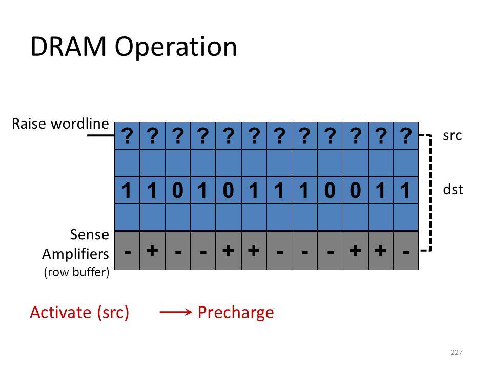 DRAM Operation 010011000110 Activate (src)Precharge 010011000110 ????????????110101110011 Raise wordline Sense Amplifiers (row buffer) src dst -+--++-