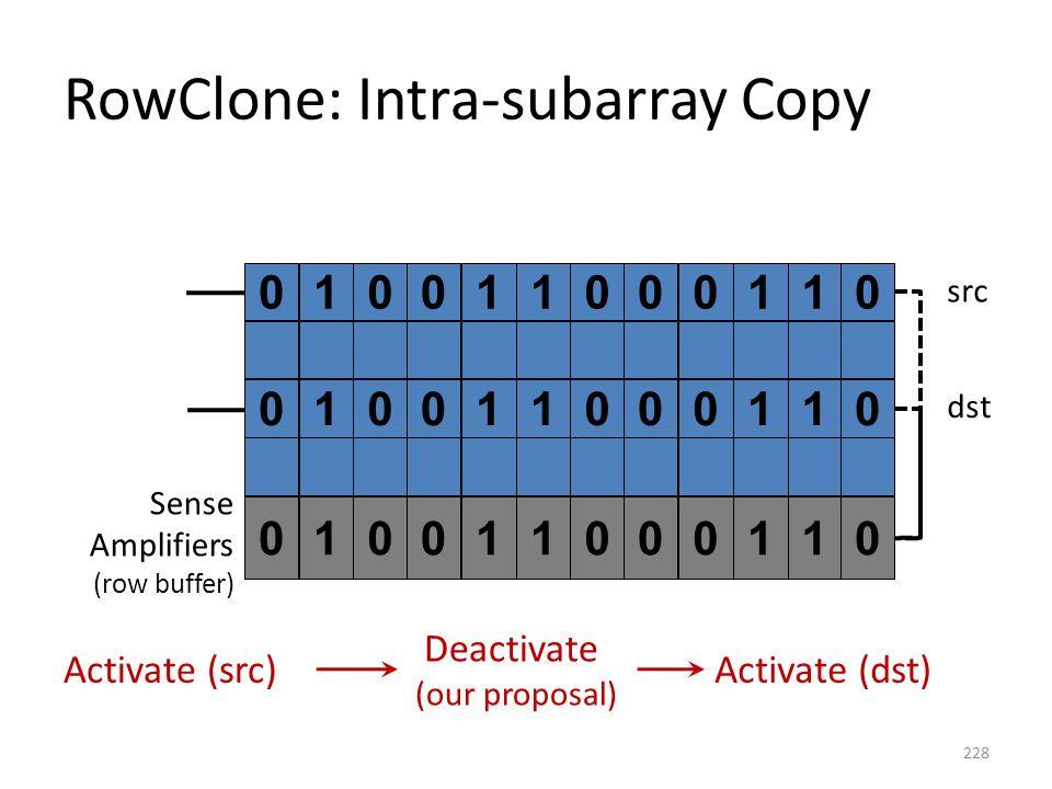 RowClone: Intra-subarray Copy 010011000110110101110011 Activate (src) Deactivate (our proposal) Activate (dst) 010011000110 ????????????010011000110 S