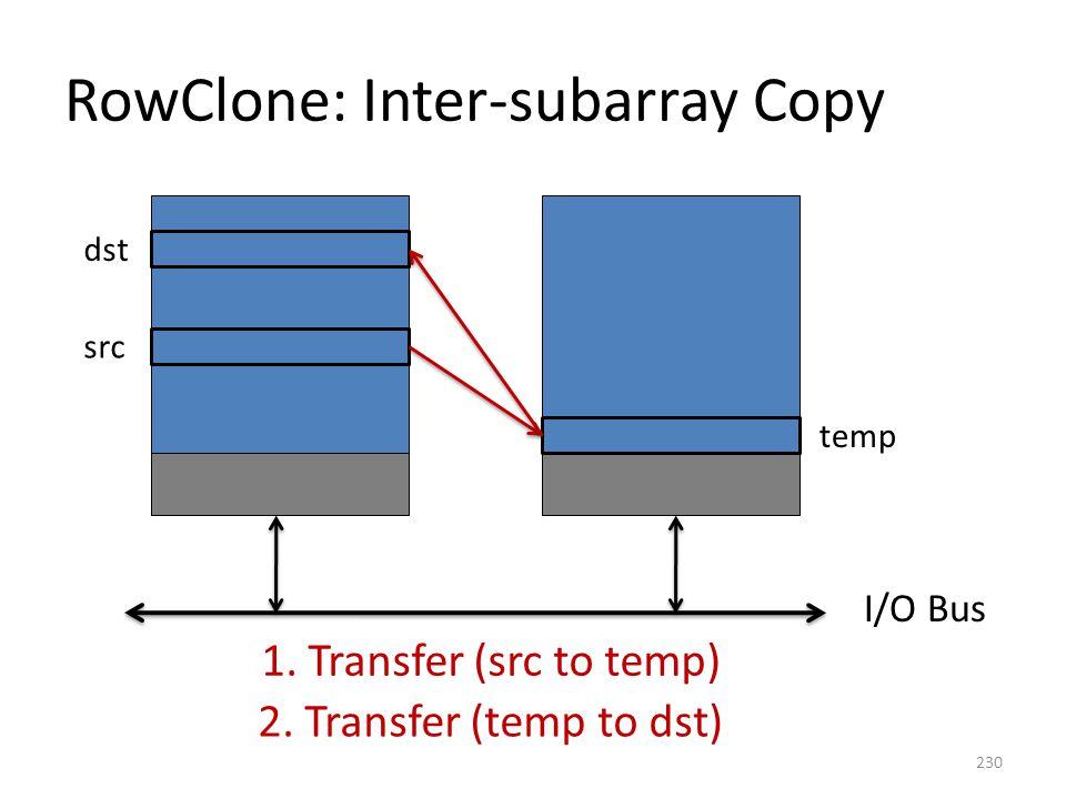 RowClone: Inter-subarray Copy I/O Bus 1. Transfer (src to temp) src dst temp 2. Transfer (temp to dst) 230