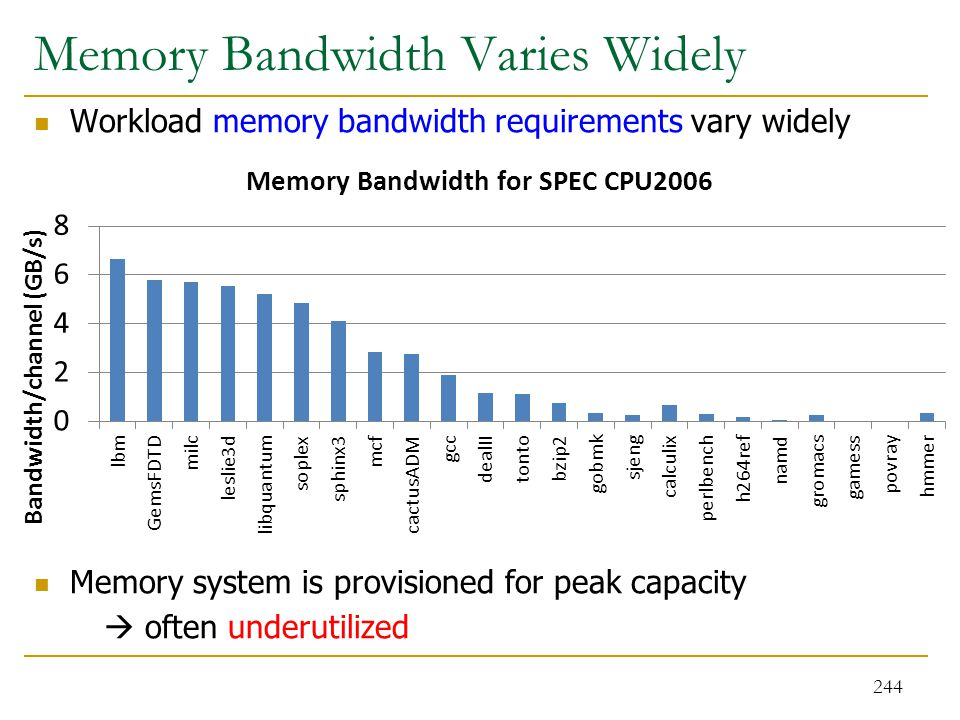 Memory Bandwidth Varies Widely Workload memory bandwidth requirements vary widely Memory system is provisioned for peak capacity  often underutilized