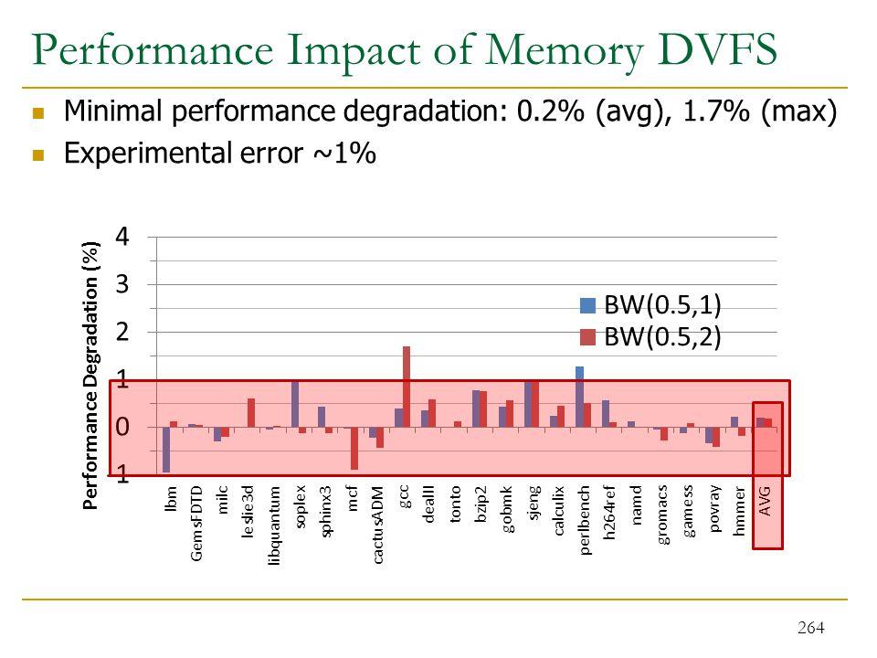 Performance Impact of Memory DVFS Minimal performance degradation: 0.2% (avg), 1.7% (max) Experimental error ~1% 264