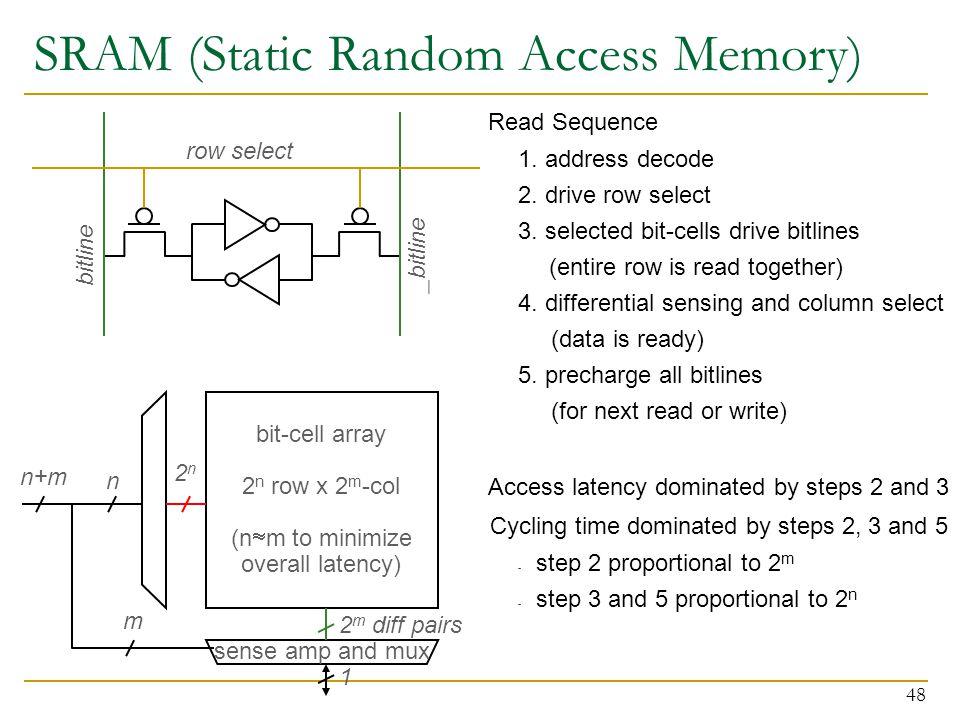 SRAM (Static Random Access Memory) 48 bit-cell array 2 n row x 2 m -col (n  m to minimize overall latency) sense amp and mux 2 m diff pairs 2n2n n m