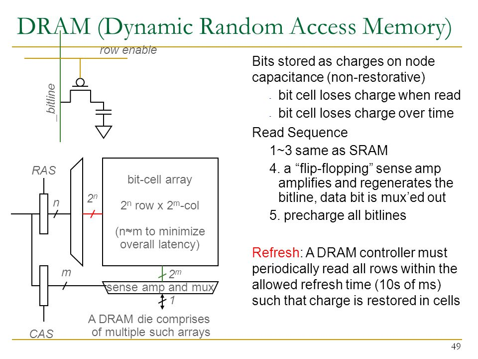 DRAM (Dynamic Random Access Memory) 49 row enable _bitline bit-cell array 2 n row x 2 m -col (n  m to minimize overall latency) sense amp and mux 2m2